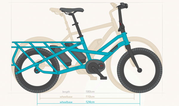 Promotional graphic showing how the Tern GSD is no longer than a standard (non-cargo) electric bike